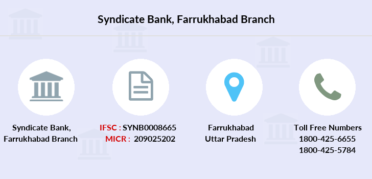 Syndicate-bank Farrukhabad branch