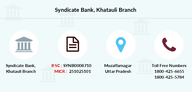 Syndicate-bank Khatauli branch