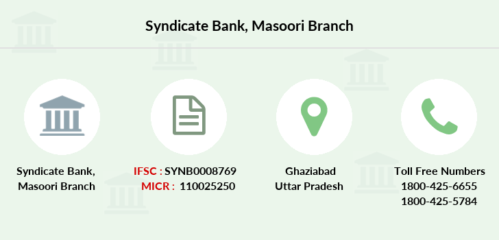 Syndicate-bank Masoori branch