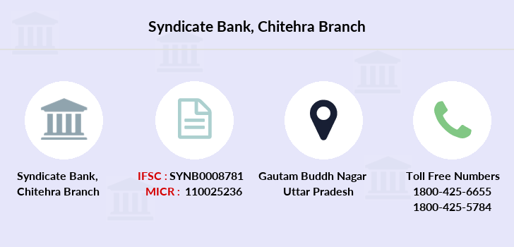 Syndicate-bank Chitehra branch