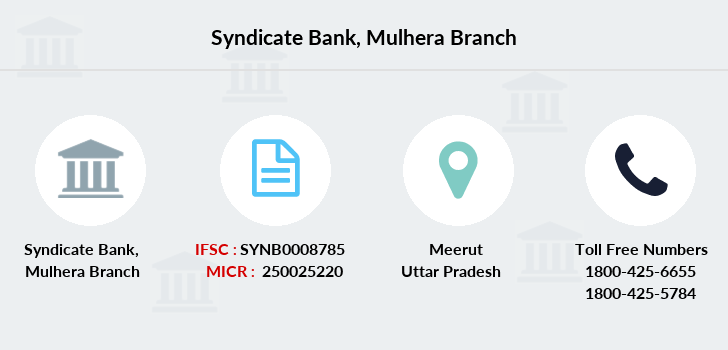 Syndicate-bank Mulhera branch