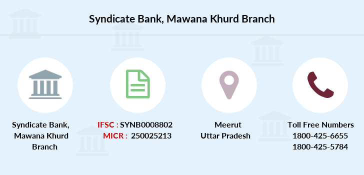 Syndicate-bank Mawana-khurd branch