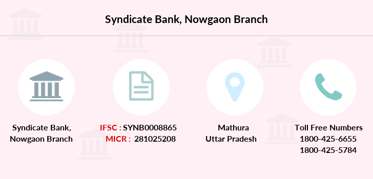Syndicate-bank Nowgaon branch