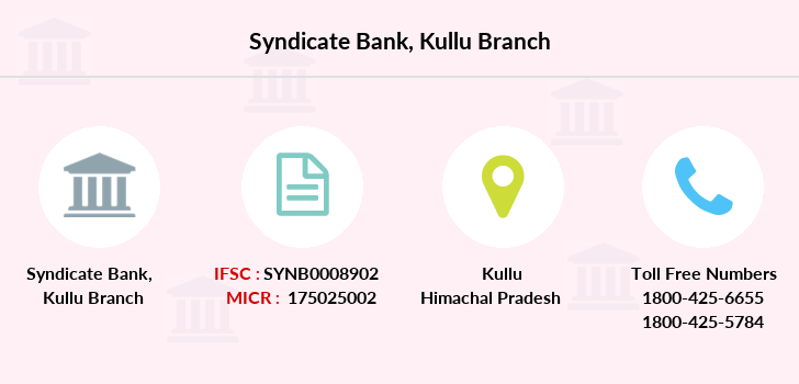 Syndicate-bank Kullu branch