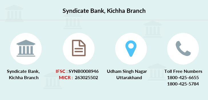 Syndicate-bank Kichha branch