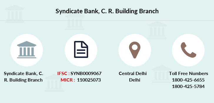 Syndicate-bank C-r-building branch