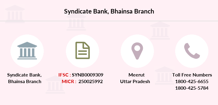 Syndicate-bank Bhainsa branch