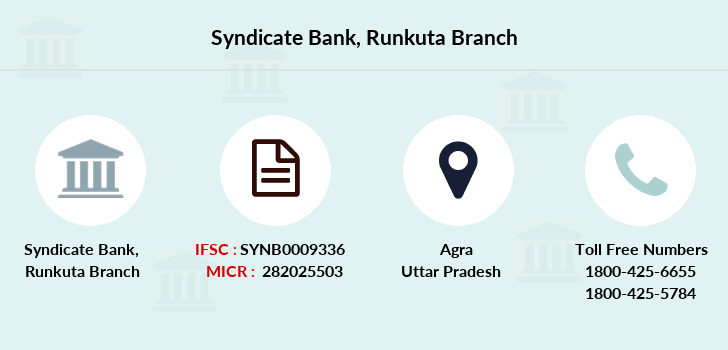 Syndicate-bank Runkuta branch