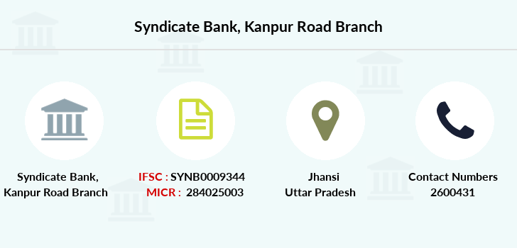 Syndicate-bank Kanpur-road branch