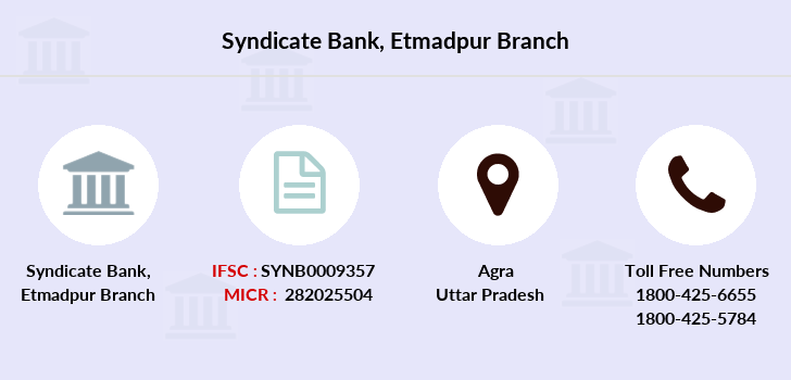 Syndicate-bank Etmadpur branch