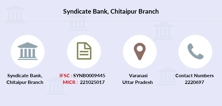 Syndicate-bank Chitaipur branch