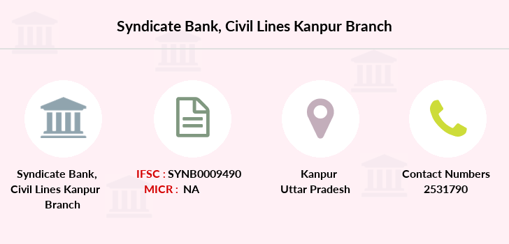 Syndicate-bank Civil-lines-kanpur branch