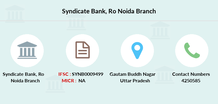 Syndicate-bank Ro-noida branch