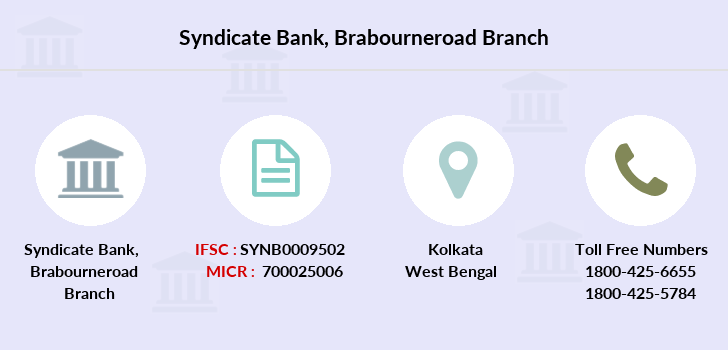 Syndicate-bank Brabourneroad branch