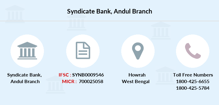 Syndicate-bank Andul branch
