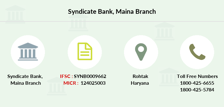 Syndicate-bank Maina branch