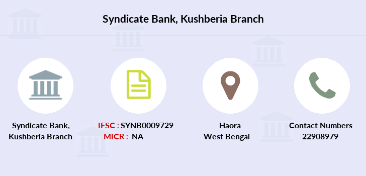 Syndicate-bank Kushberia branch