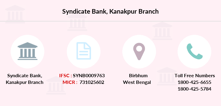 Syndicate-bank Kanakpur branch