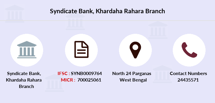 Syndicate-bank Khardaha-rahara branch