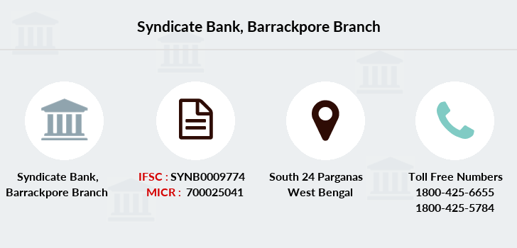 Syndicate-bank Barrackpore branch