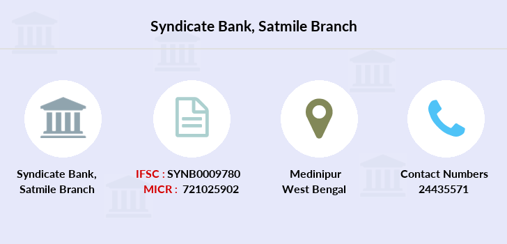 Syndicate-bank Satmile branch