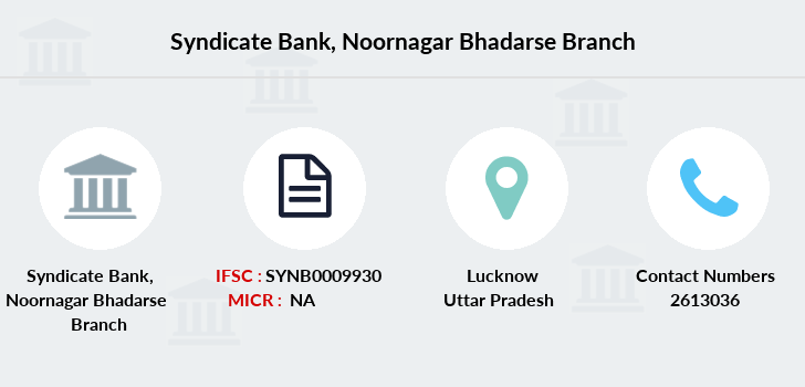 Syndicate-bank Noornagar-bhadarse branch