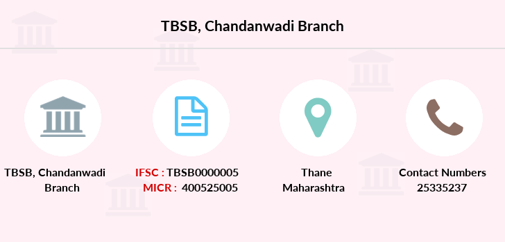 Thane-bharat-sahakari-bank Chandanwadi branch
