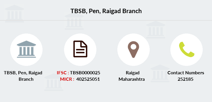 Thane-bharat-sahakari-bank Pen-raigad branch