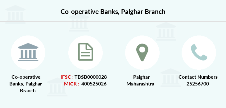 Co-operative-banks Palghar branch