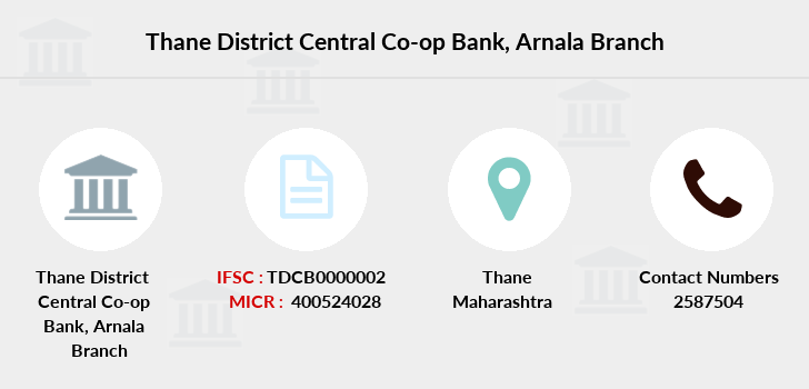 Thane-district-central-co-op-bank Arnala branch