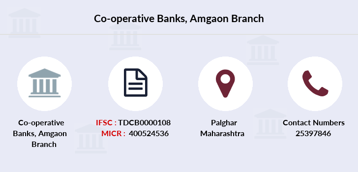 Co-operative-banks Amgaon branch