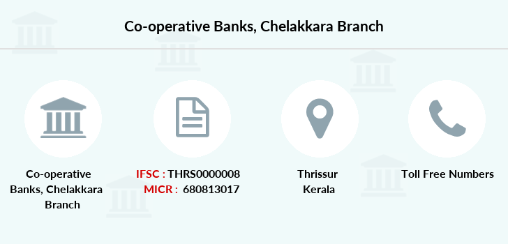 Co-operative-banks Chelakkara branch