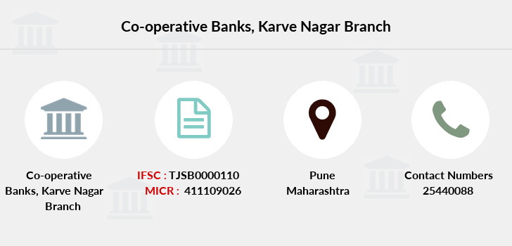 Co-operative-banks Karve-nagar branch
