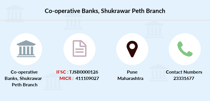 Co-operative-banks Shukrawar-peth branch