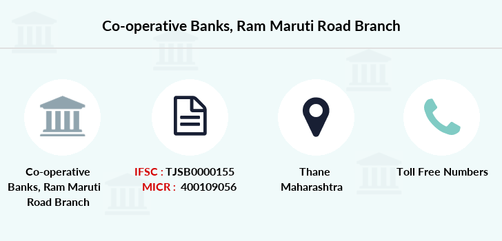 Co-operative-banks Ram-maruti-road branch