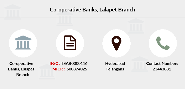 Co-operative-banks Lalapet branch