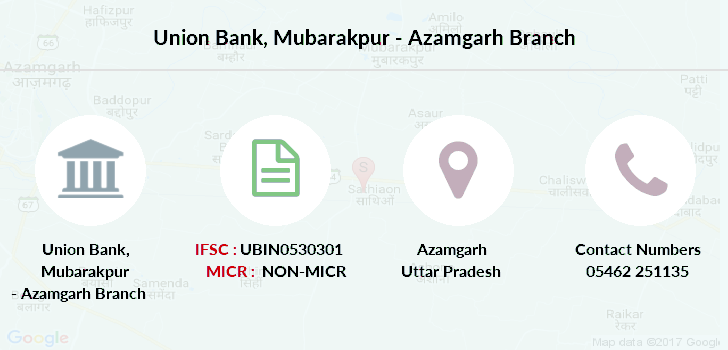 Union-bank-of-india Mubarakpur-azamgarh branch