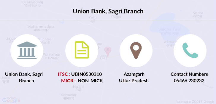 Union-bank-of-india Sagri branch