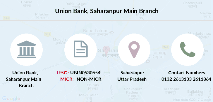 union bank of india ghaziabad main branch ifsc code