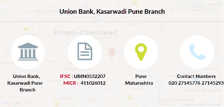 bank of india pune city branch address
