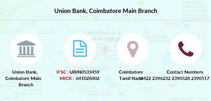 idbi bank coimbatore branch contact number
