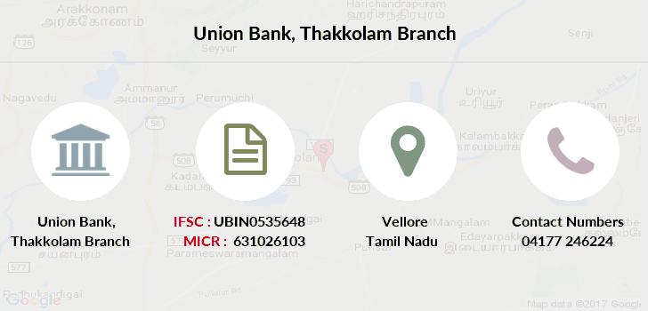 Union Bank Thakkolam IFSC Code UBIN0535648