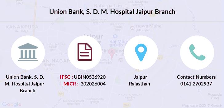 union bank of india branches in vaishali nagar jaipur