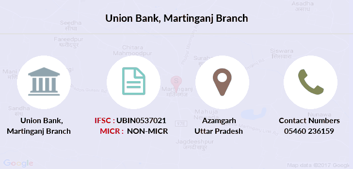 Union-bank-of-india Martinganj branch