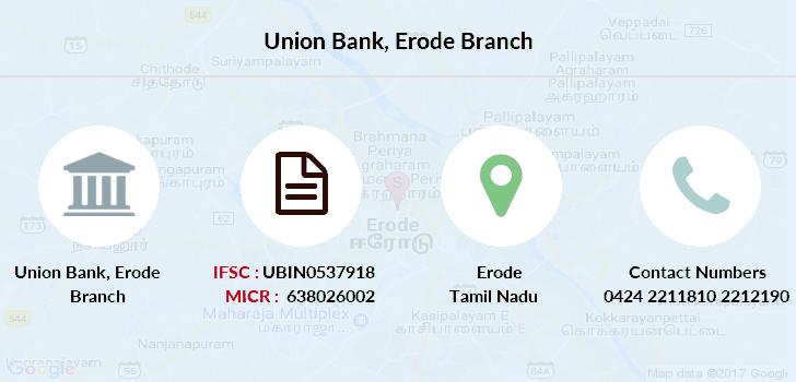 dhanalakshmi bank erode ifsc code