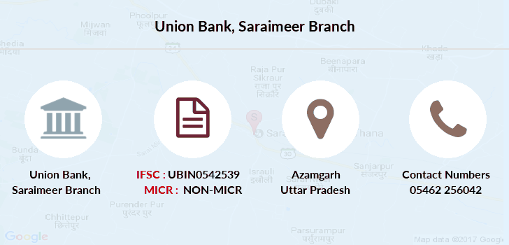 Union-bank-of-india Saraimeer branch