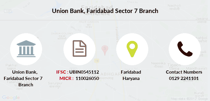 All Union Bank of India UBI branches in Faridabad