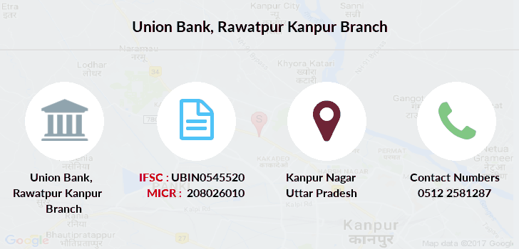 union bank of india atm in kanpur
