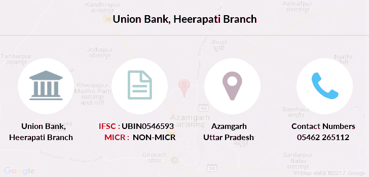 Union-bank-of-india Heerapati branch