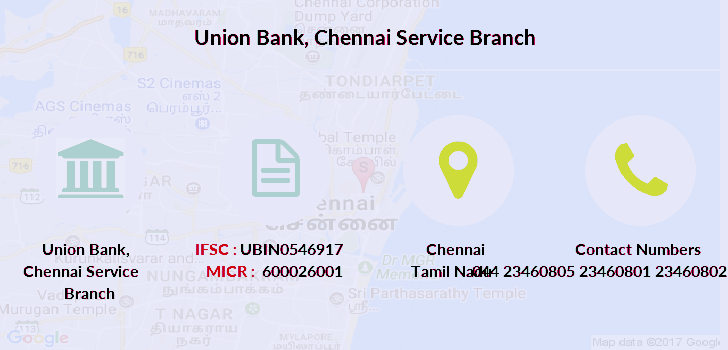 Union-bank-of-india Chennai-service branch